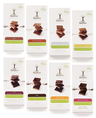 NIEUW Balance Chocolade